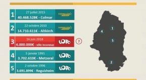 Resultat loto gagnant region