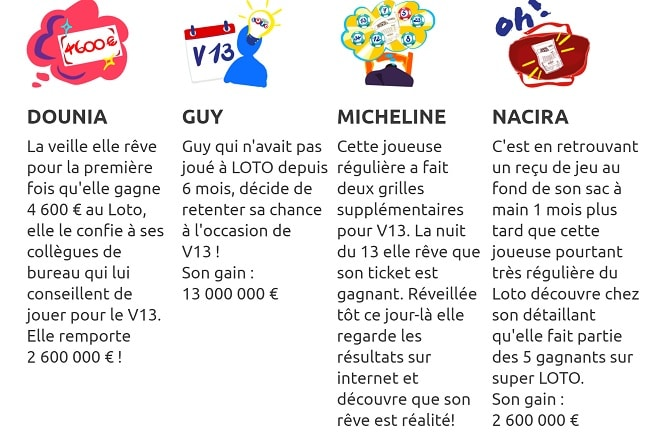 histoire gagnant loto