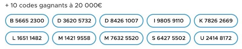 code loto gagnant 21 juin 2021