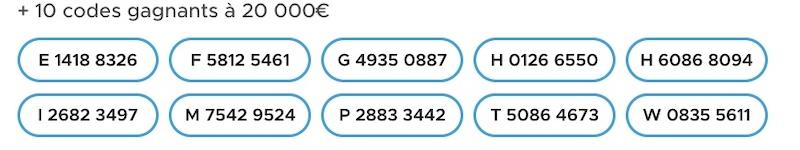 Codes loto Gagnant 23 juin 2021