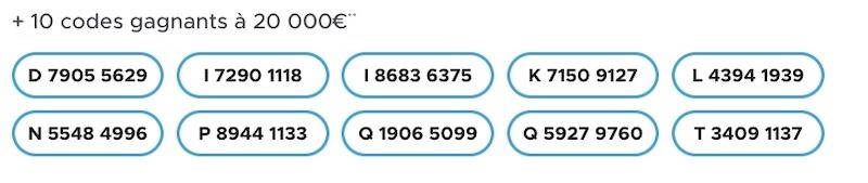 Codes loto gagnant 3 juillet 2021