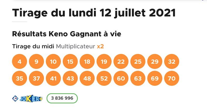 Resultat keno 12 juillet 2021 tirage midi