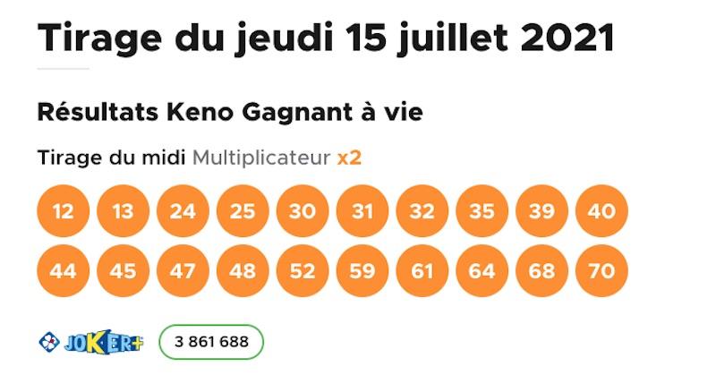 Resultat keno 15 juillet 2021 tirage midi