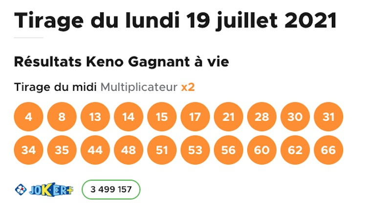 Resultat keno 19 juillet 2021 tirage midi
