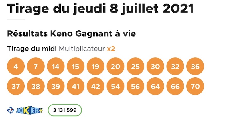 Resultat KENO 8 juillet 2021 tirage midi