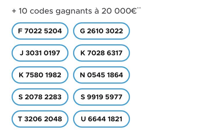 Codes loto gagnants 7 août 2021