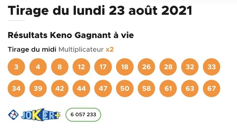 Résultat keno 23 août 2021 tirage midi