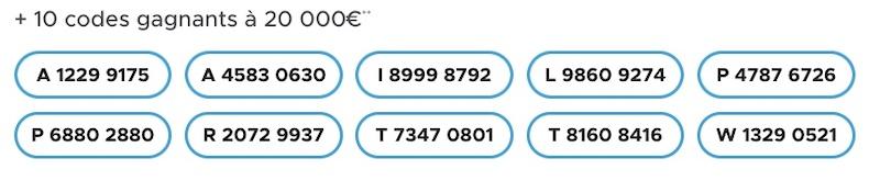 Codes loto gagnant 11 septembre 2021