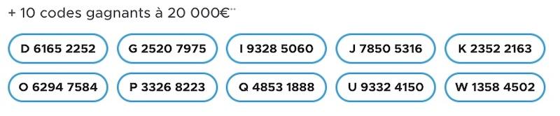 Codes loto gagnant 20 septembre 2021