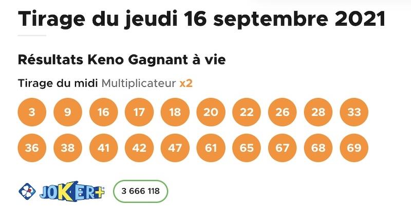 Resultat KENO 16 Septembre 2021 tirage midi