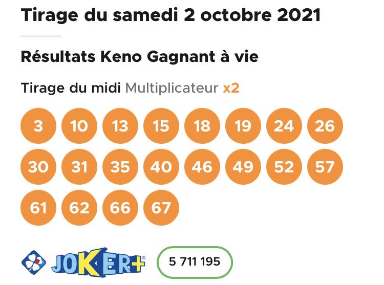 Résultat Keno 2 octobre 2021 tirage midi