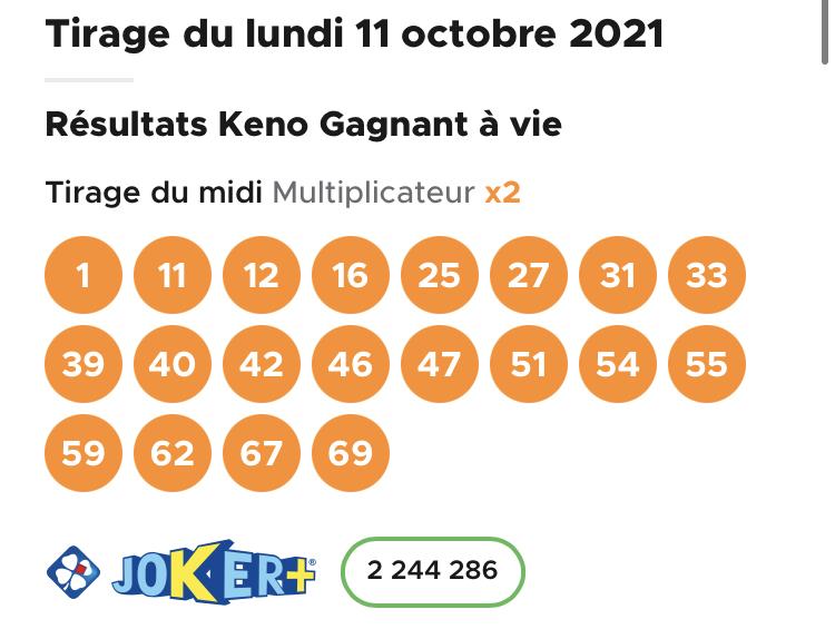 Resultat keno 11 octobre 2021 tirage midi