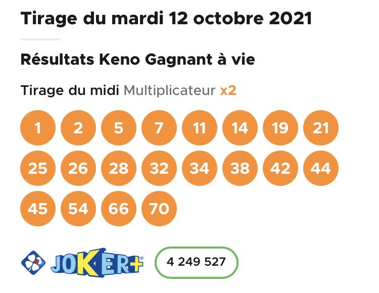 Résultat Keno 12 octobre 2021 tirage midi