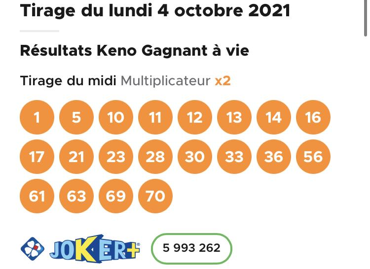 Résultat Keno 4 octobre 2021 tirage midi
