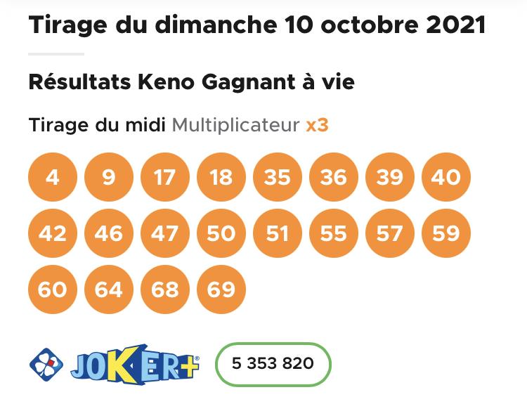 Résultat Keno 10 octobre 2021 tirage midi